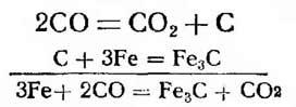 реакция насыщения углеродом железной руды